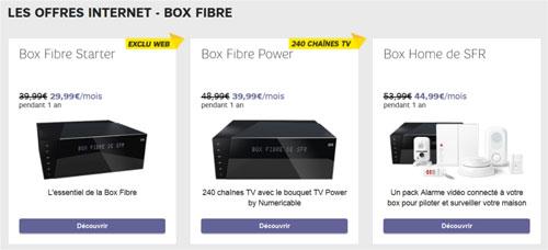 promotion sfr box offre internet. Black Bedroom Furniture Sets. Home Design Ideas