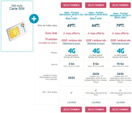 offre-quadruple-play-ideo-bouygues