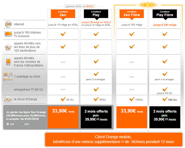 offres-internet-Orange-FAI
