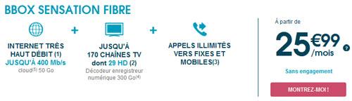 offre-fibre-optique-bouygues-telecom