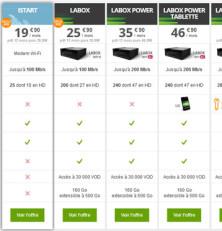 Numericable se focalise sur la fibre…et renvoie vers SFR pour l'ADSL!