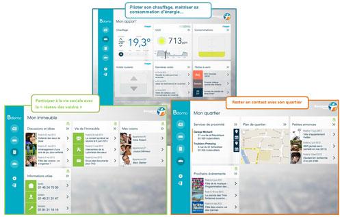 Maison connect e quelles offres disponibles chez les fai for Alarme maison freebox