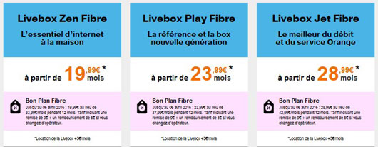 comparatif fibre optique offre internet. Black Bedroom Furniture Sets. Home Design Ideas