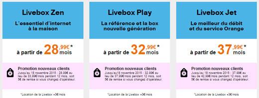 offres-adsl-livebox