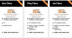 Livebox Zen, Play et Jet : les promotions en cours