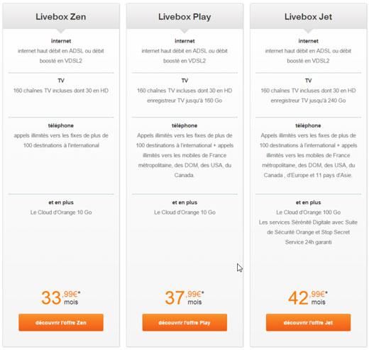 abonnements-internet-orange-adsl